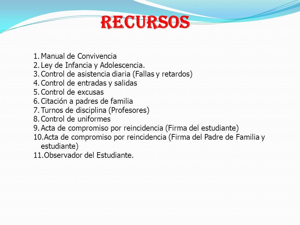 RECURSOS Manual de Convivencia Ley de Infancia y Adolescencia.