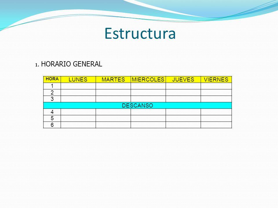 Estructura 1. HORARIO GENERAL LUNES MARTES MIERCOLES JUEVES VIERNES 1