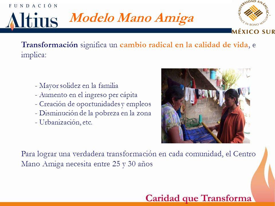 Modelo Mano Amiga Transformación significa un cambio radical en la calidad de vida, e implica: Mayor solidez en la familia.