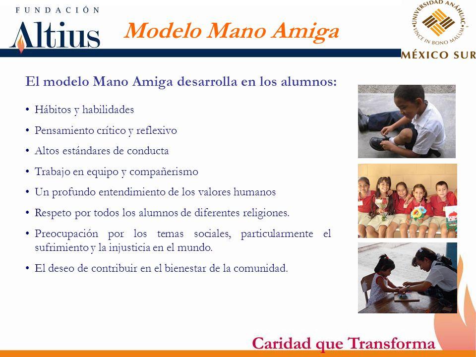 Modelo Mano Amiga El modelo Mano Amiga desarrolla en los alumnos: