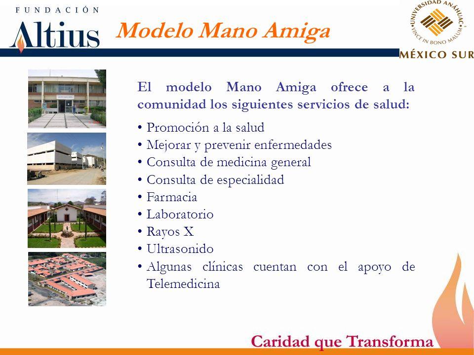 Modelo Mano Amiga El modelo Mano Amiga ofrece a la comunidad los siguientes servicios de salud: Promoción a la salud.
