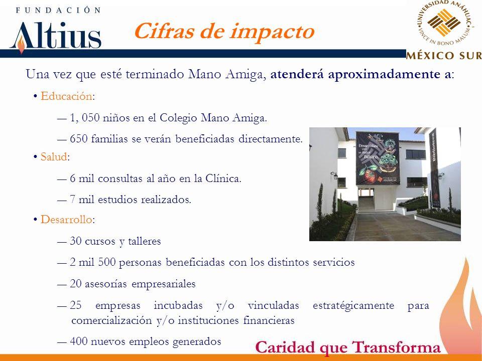 Cifras de impacto Una vez que esté terminado Mano Amiga, atenderá aproximadamente a: Educación: 1, 050 niños en el Colegio Mano Amiga.