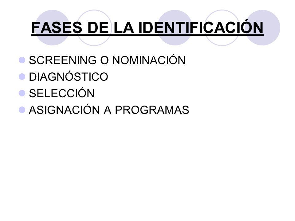 FASES DE LA IDENTIFICACIÓN