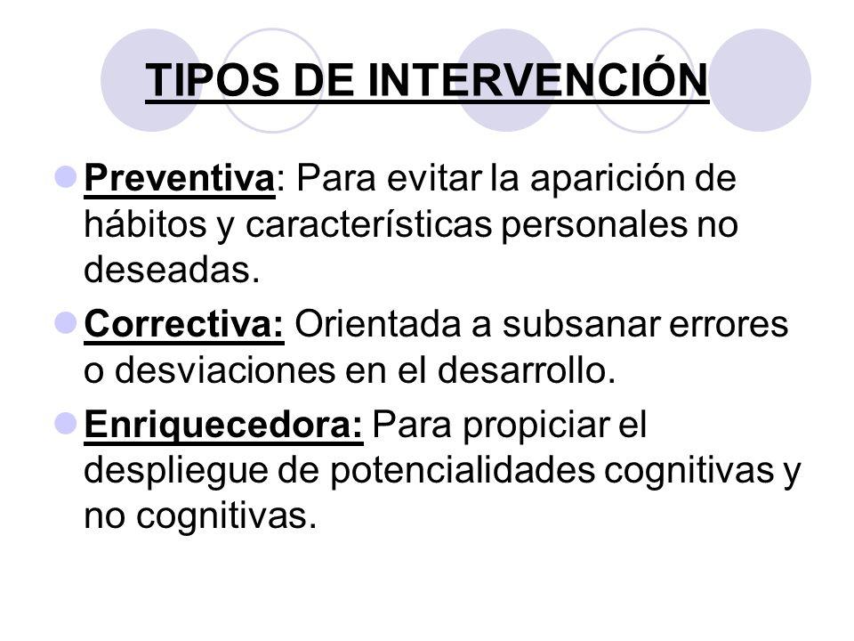 TIPOS DE INTERVENCIÓN Preventiva: Para evitar la aparición de hábitos y características personales no deseadas.