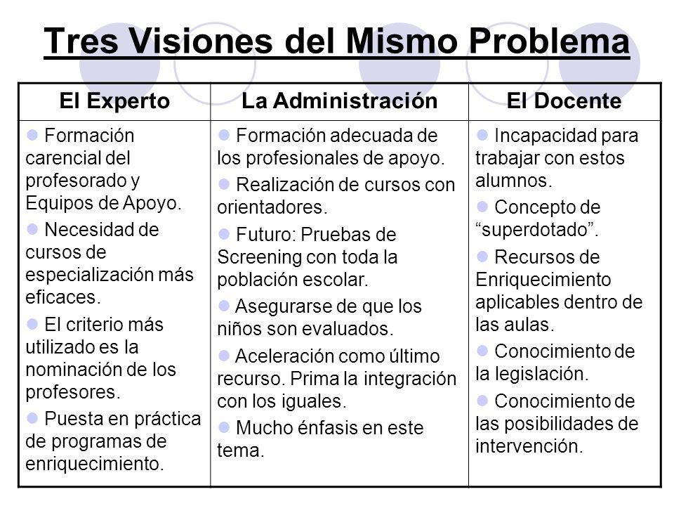 Tres Visiones del Mismo Problema