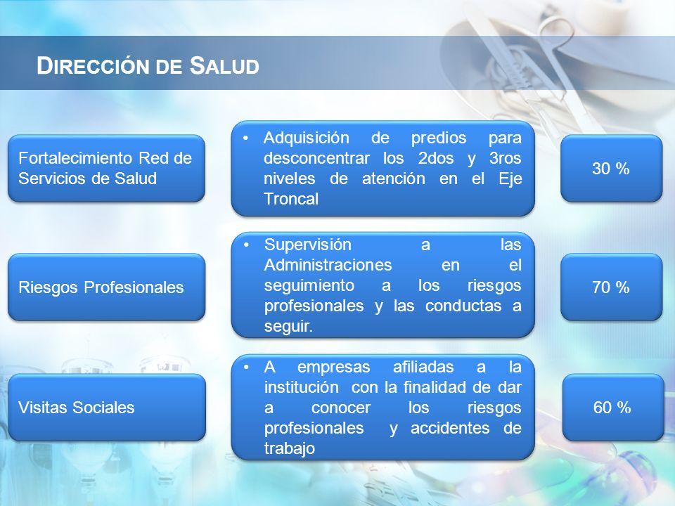 Dirección de Salud Adquisición de predios para desconcentrar los 2dos y 3ros niveles de atención en el Eje Troncal.