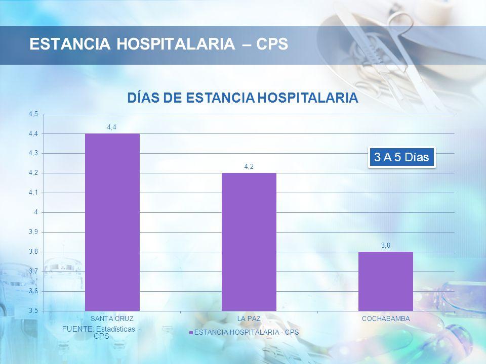 ESTANCIA HOSPITALARIA – CPS