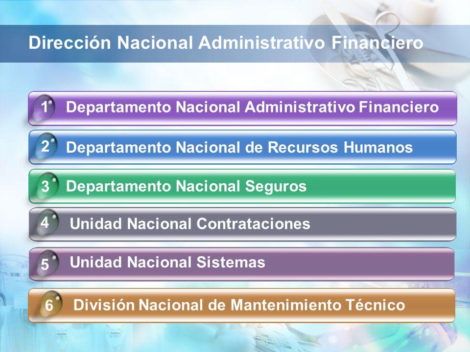 Dirección Nacional Administrativo Financiero