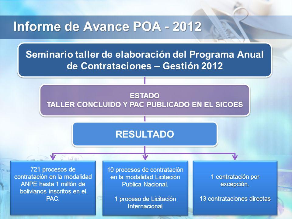 TALLER CONCLUIDO Y PAC PUBLICADO EN EL SICOES