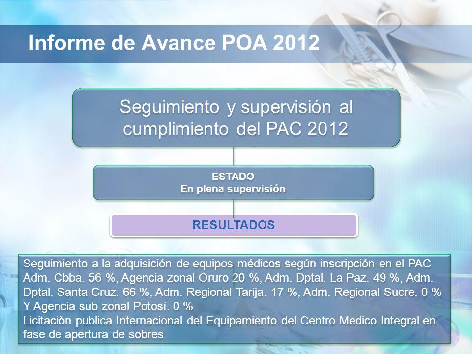 Seguimiento y supervisión al cumplimiento del PAC 2012