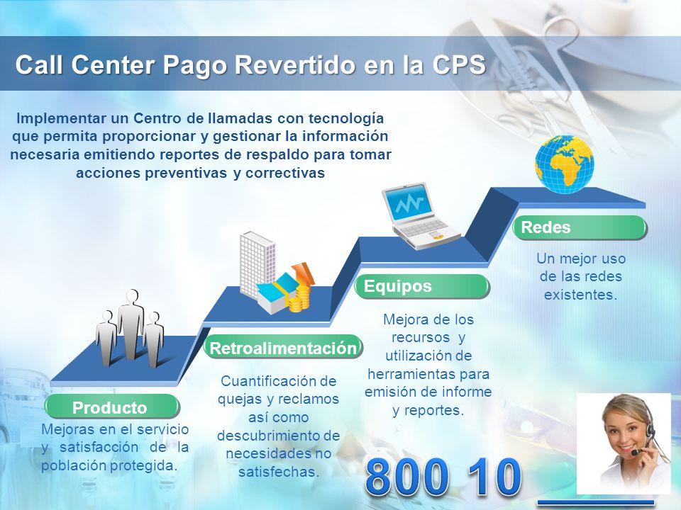 Call Center Pago Revertido en la CPS