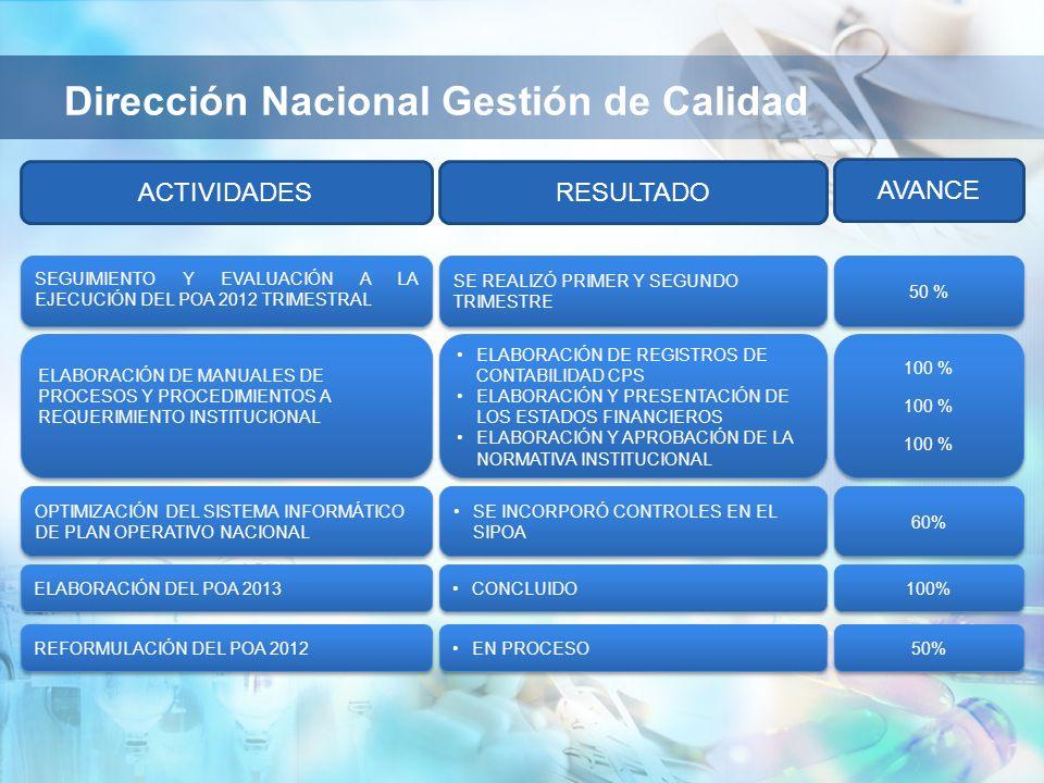 Dirección Nacional Gestión de Calidad