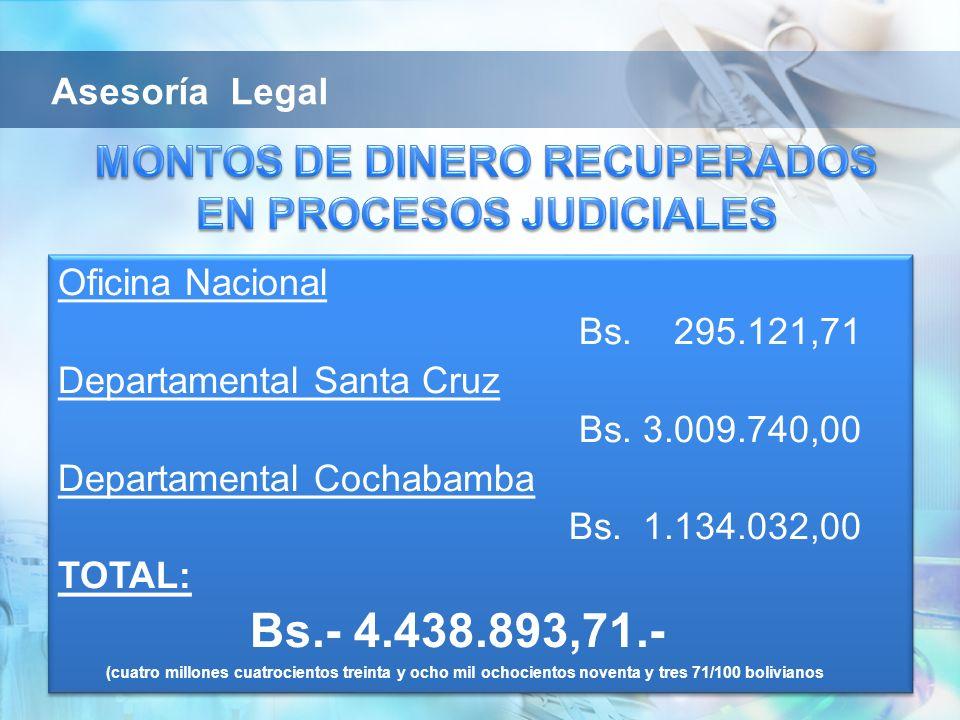 MONTOS DE DINERO RECUPERADOS EN PROCESOS JUDICIALES