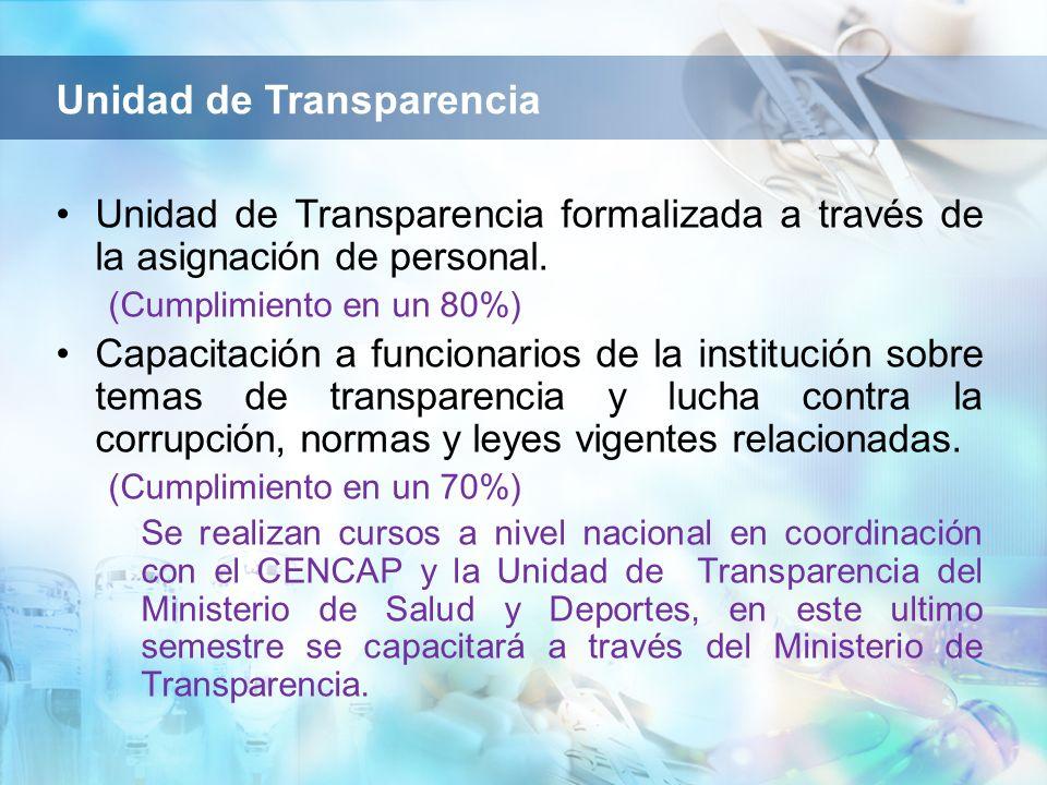 Unidad de Transparencia