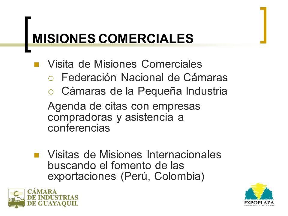 Agenda de citas con empresas compradoras y asistencia a conferencias