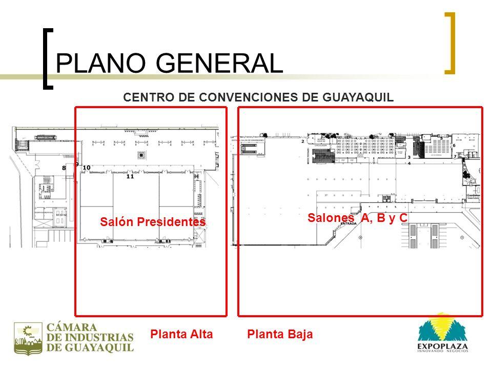 PLANO GENERAL CENTRO DE CONVENCIONES DE GUAYAQUIL Salón Presidentes