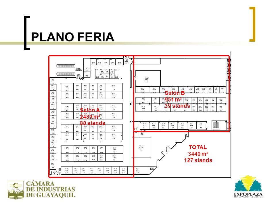 PLANO FERIA Salón B 951 m² 39 stands Salón A 2489 m² 88 stands TOTAL