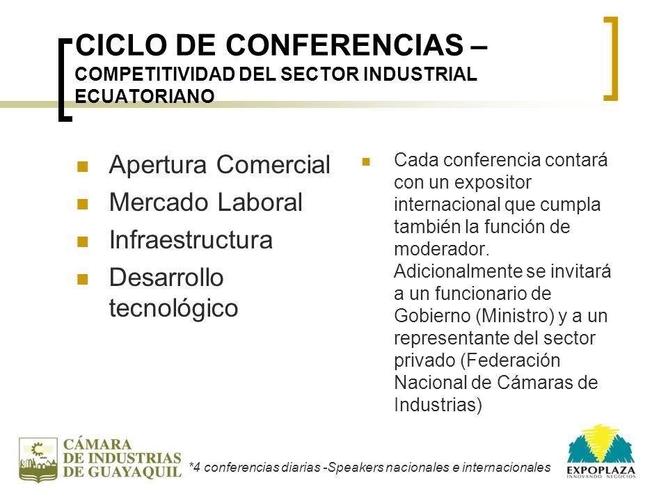 CICLO DE CONFERENCIAS – COMPETITIVIDAD DEL SECTOR INDUSTRIAL ECUATORIANO