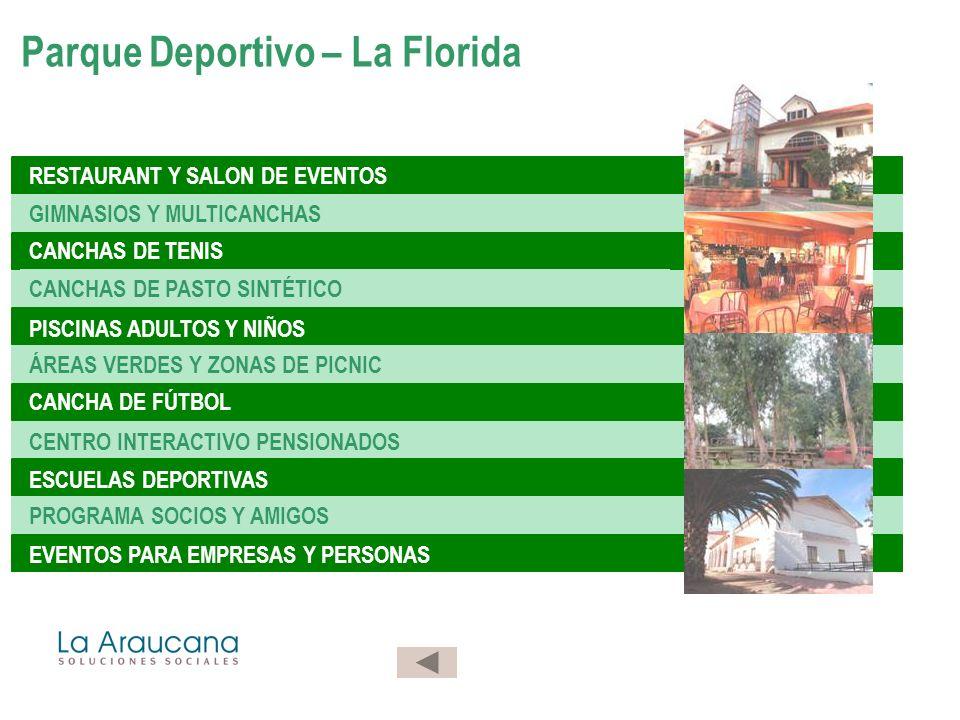 Parque Deportivo – La Florida