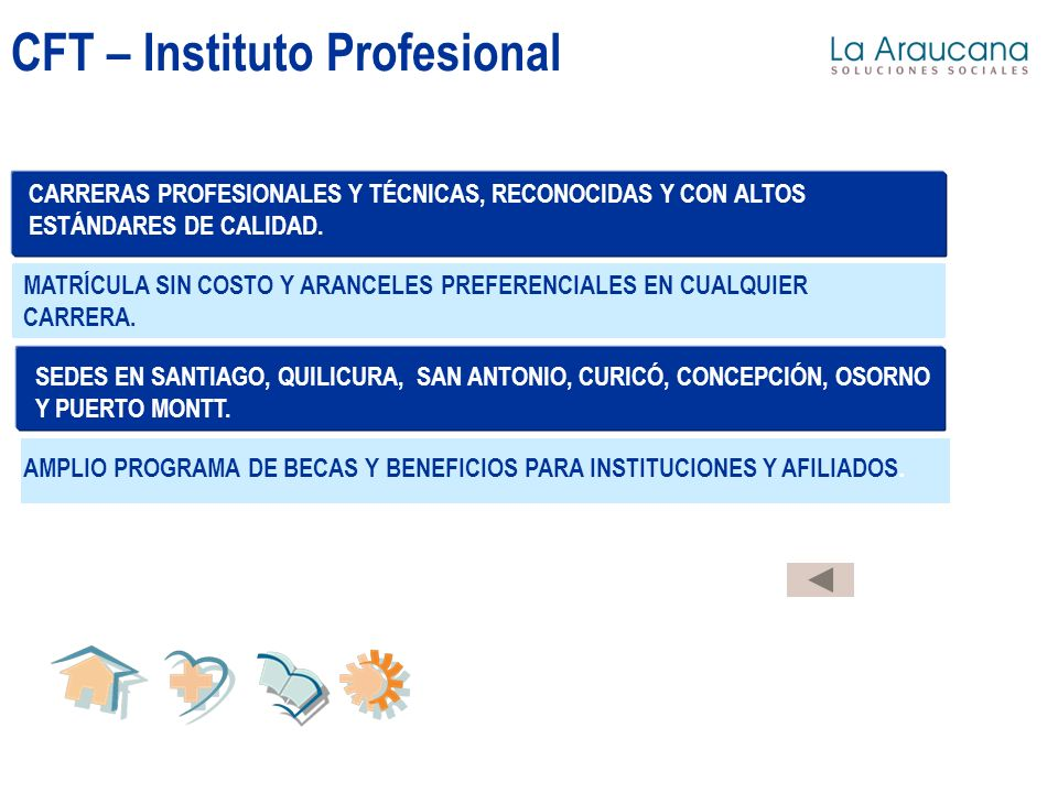 CFT – Instituto Profesional