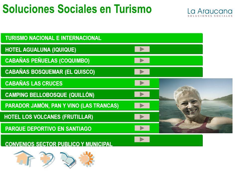 Soluciones Sociales en Turismo