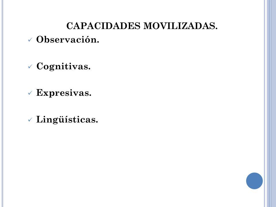 CAPACIDADES MOVILIZADAS.