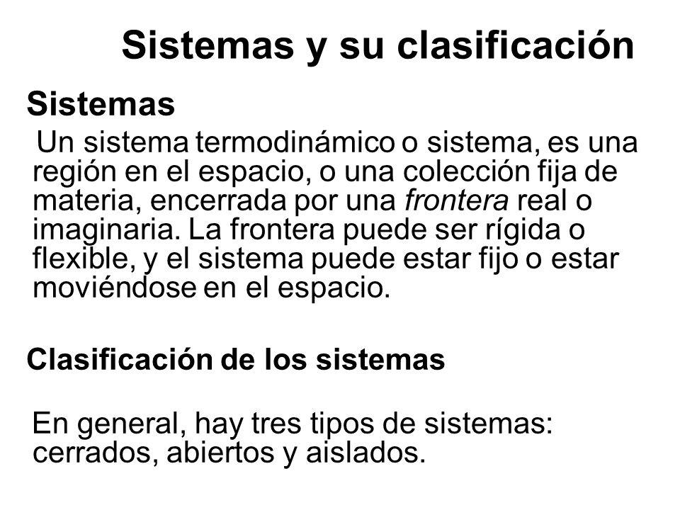 Sistemas y su clasificación