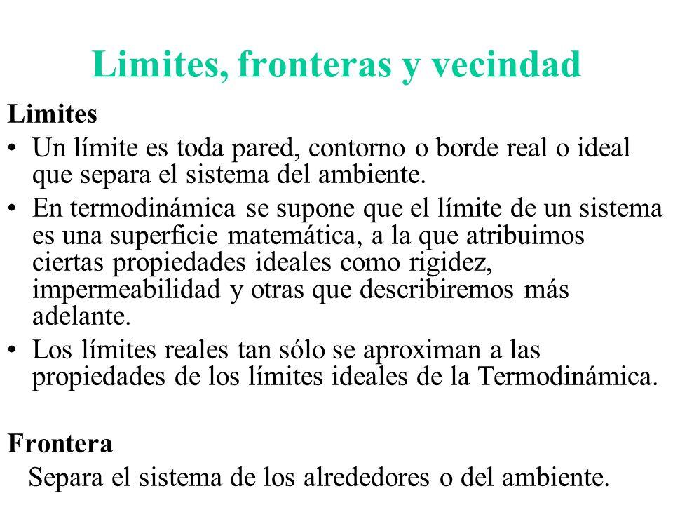 Limites, fronteras y vecindad