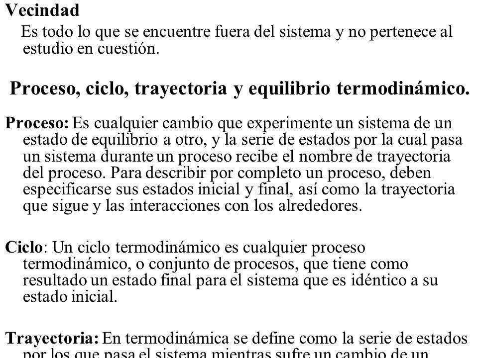 Vecindad Proceso, ciclo, trayectoria y equilibrio termodinámico.