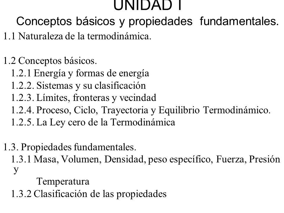 UNIDAD I Conceptos básicos y propiedades fundamentales.