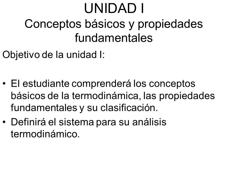 UNIDAD I Conceptos básicos y propiedades fundamentales