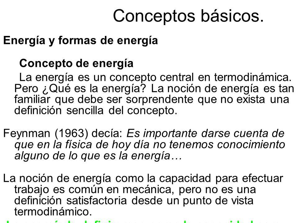 Conceptos básicos. Energía y formas de energía Concepto de energía
