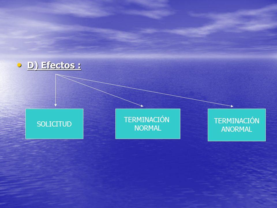 D) Efectos : SOLICITUD TERMINACIÓN NORMAL TERMINACIÓN ANORMAL