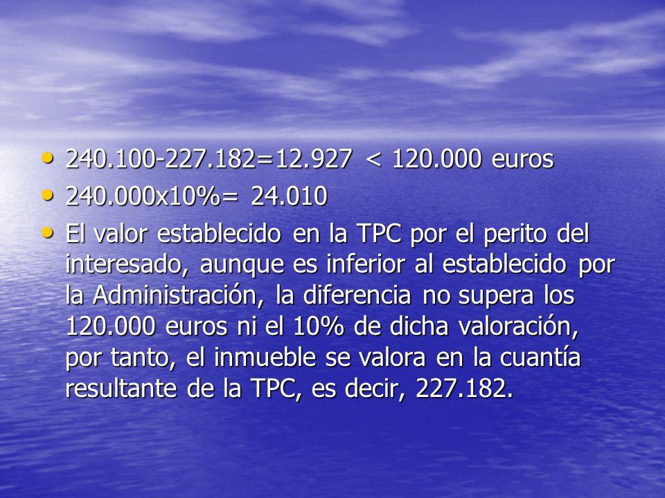 240.100-227.182=12.927 < 120.000 euros 240.000x10%= 24.010.