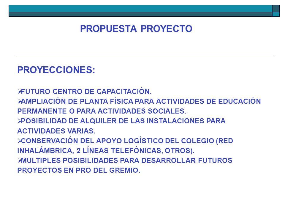 PROPUESTA PROYECTO PROYECCIONES: FUTURO CENTRO DE CAPACITACIÓN.