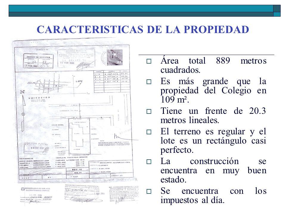 CARACTERISTICAS DE LA PROPIEDAD
