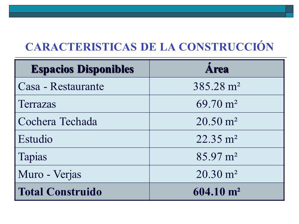 CARACTERISTICAS DE LA CONSTRUCCIÓN