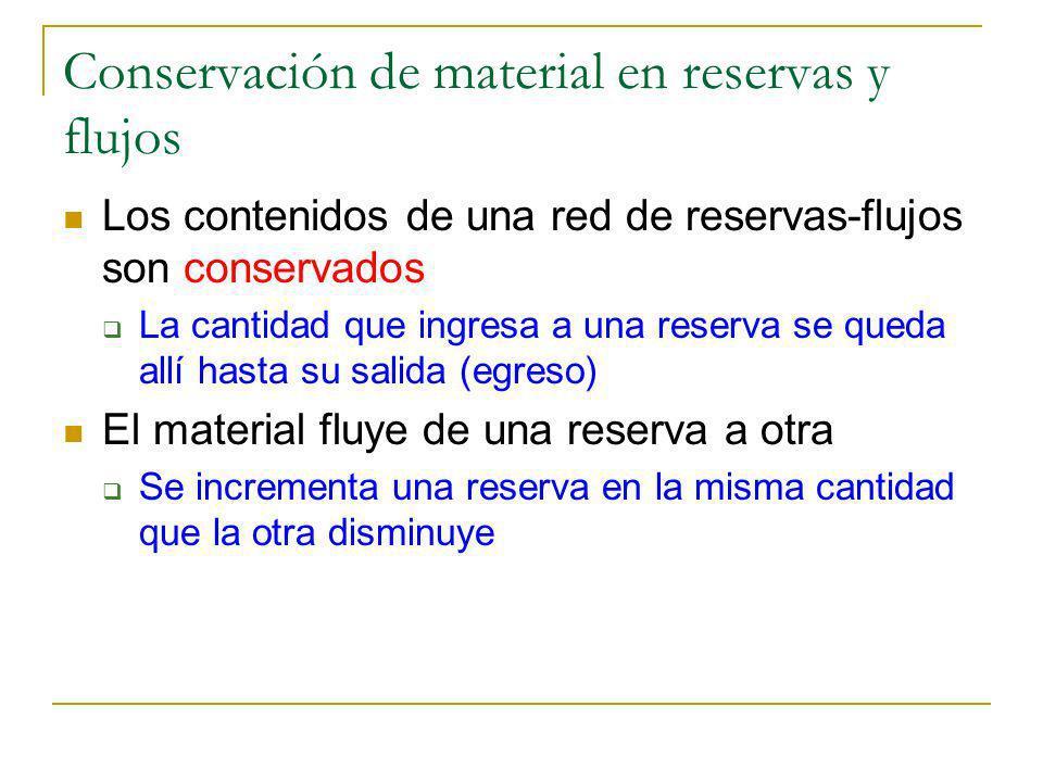 Conservación de material en reservas y flujos
