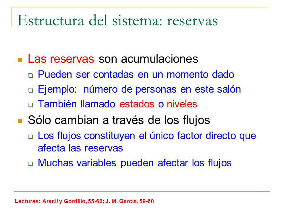 Estructura del sistema: reservas