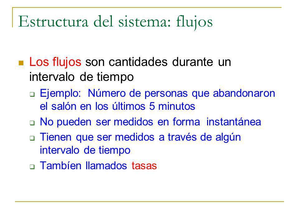 Estructura del sistema: flujos
