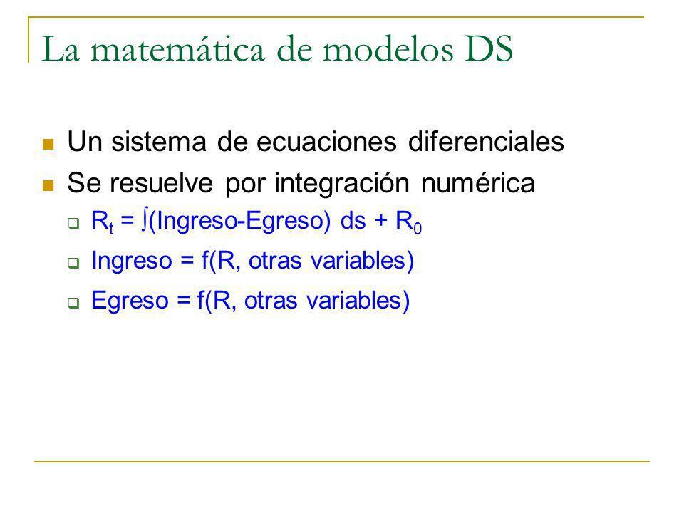 La matemática de modelos DS