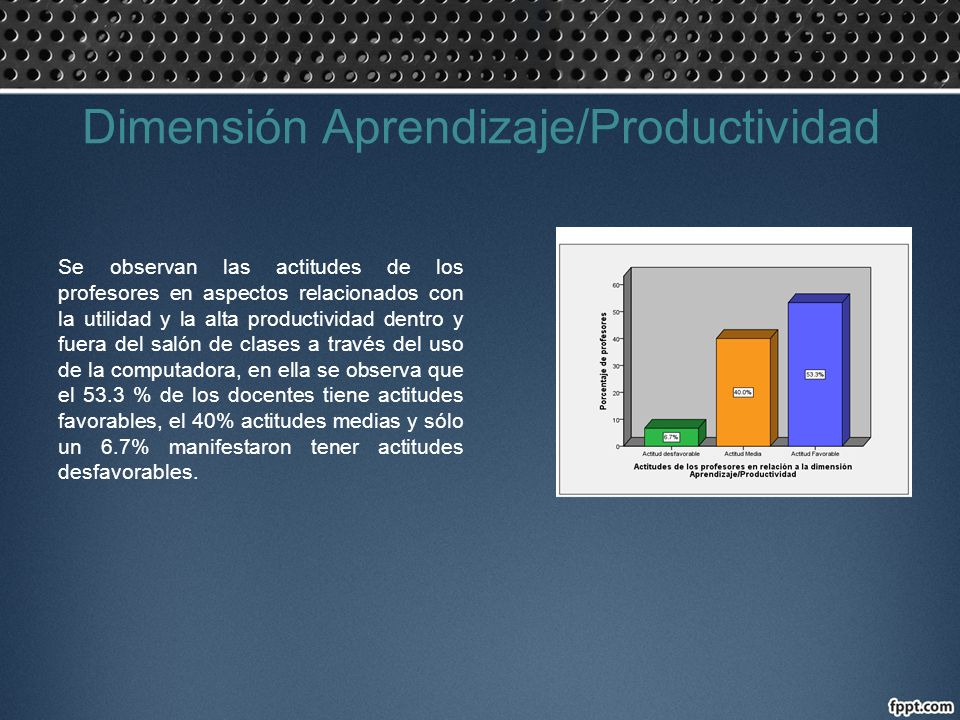 Dimensión Aprendizaje/Productividad