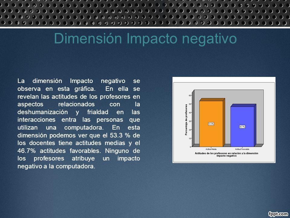 Dimensión Impacto negativo