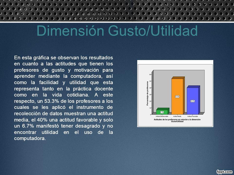 Dimensión Gusto/Utilidad