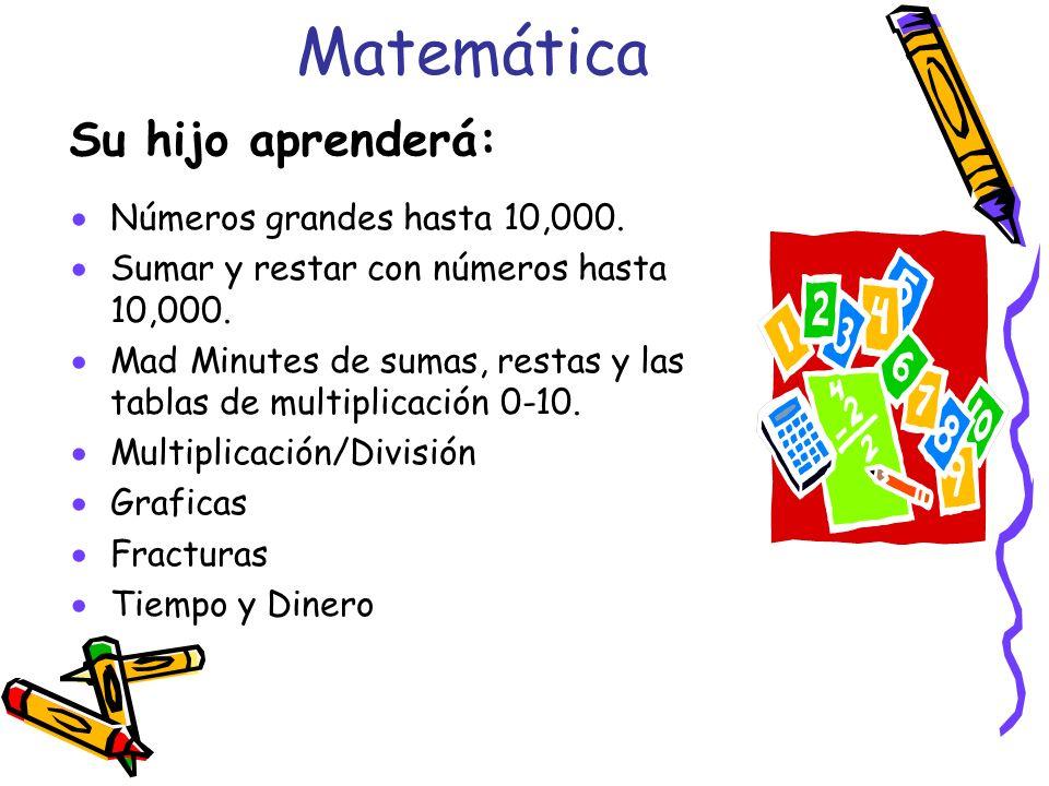 Matemática Su hijo aprenderá: Números grandes hasta 10,000.