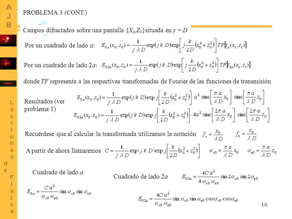 PROBLEMA 3 (CONT.) Campos difractados sobre una pantalla {X0,Z0}situada en y = D. Por un cuadrado de lado a: