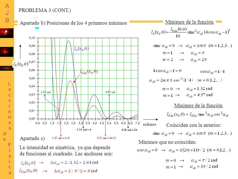Apartado b) Posiciones de los 4 primeros mínimos Mínimos de la función