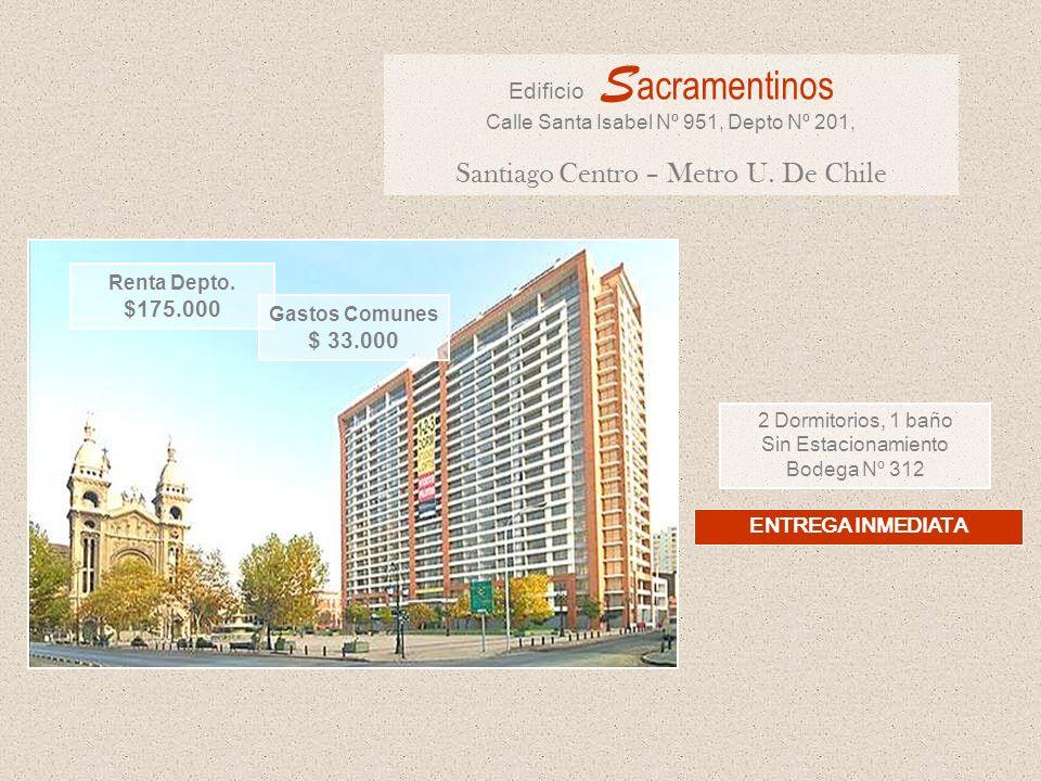 Santiago Centro – Metro U. De Chile