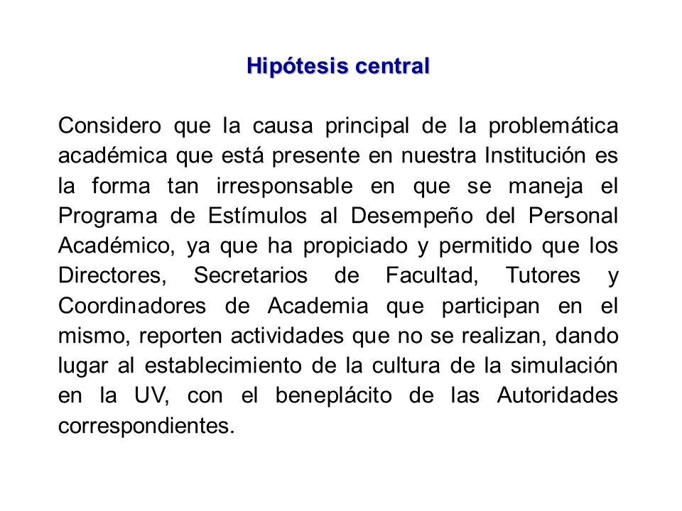 Hipótesis central