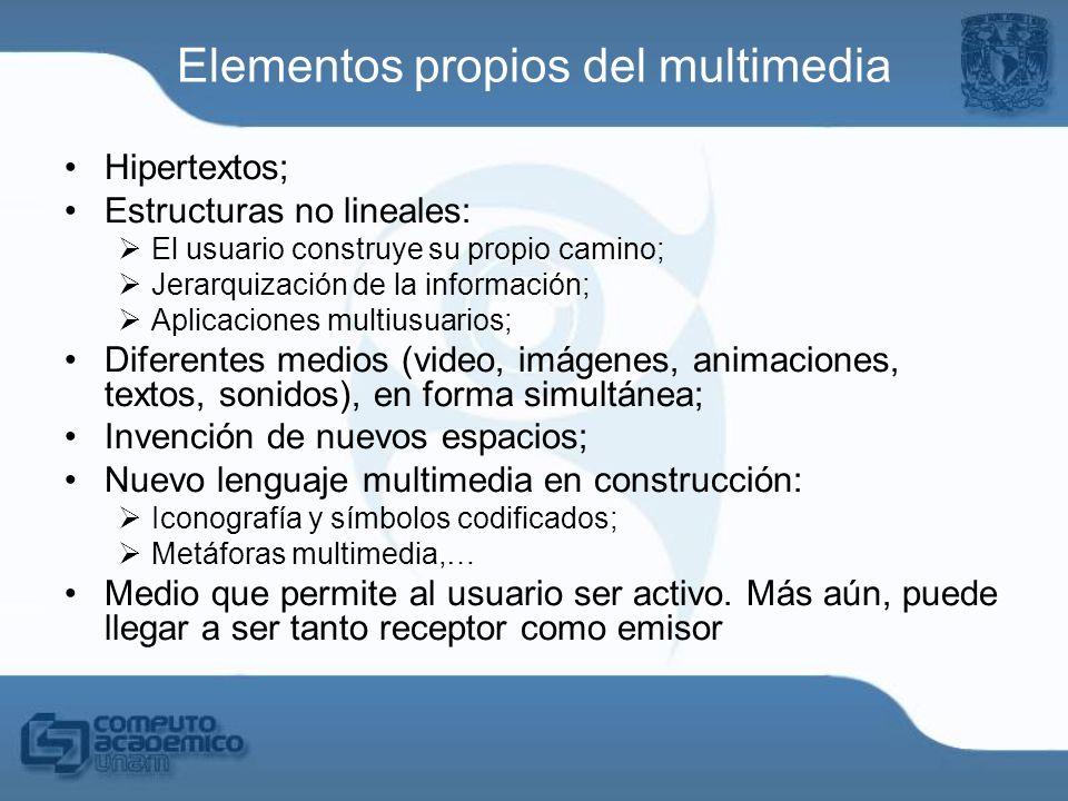 Elementos propios del multimedia